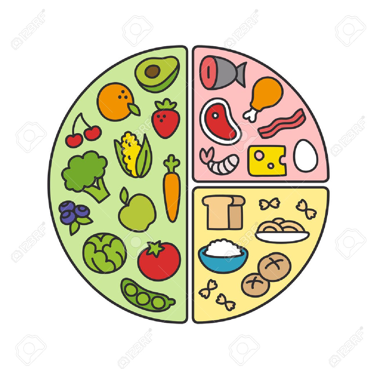 Healthy diet infographics: nutritional recommendations for the contents of a dinner plate. - 42557120