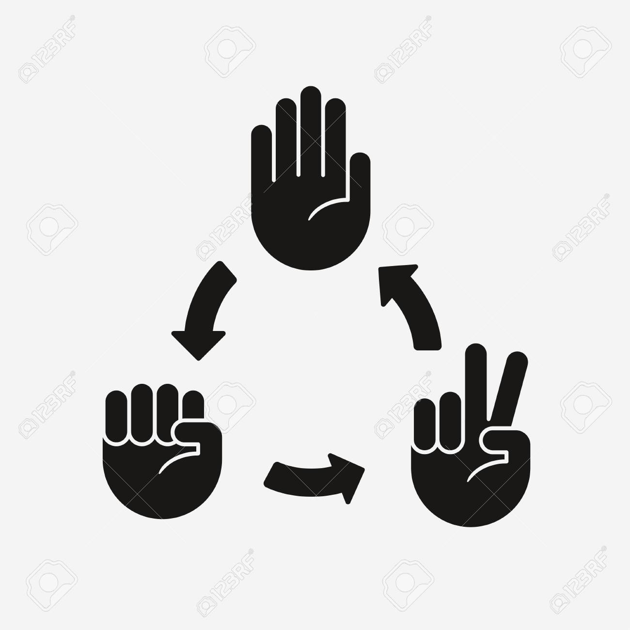 Rock Paper Scissors game diagram. Hand icons with arrows showing which gesture wins. - 84663576