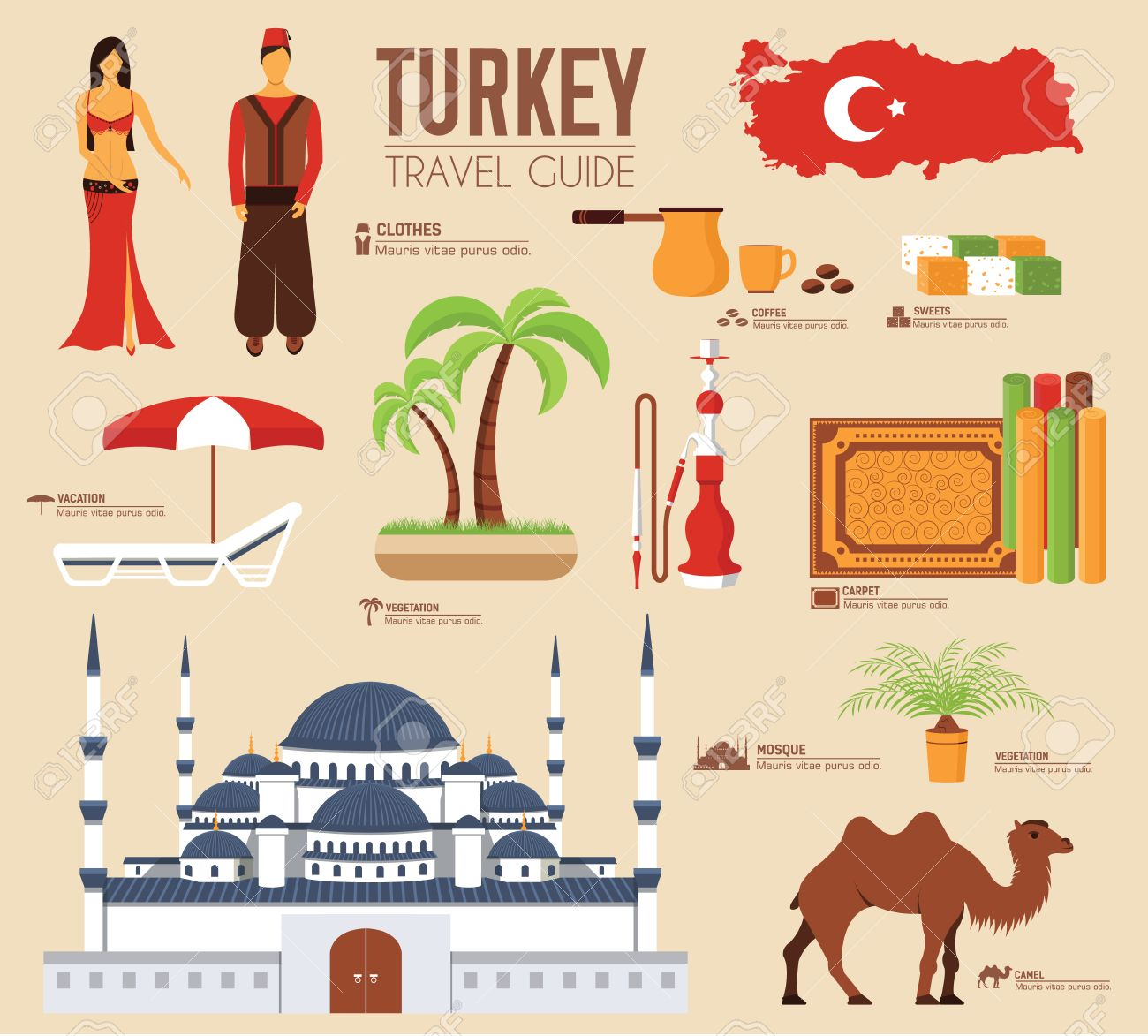 Country Turkey travel vacation guide of goods, places and features. Set of architecture, fashion, people, items, nature background concept. Infographic template for web and mobile on flat style - 51592623