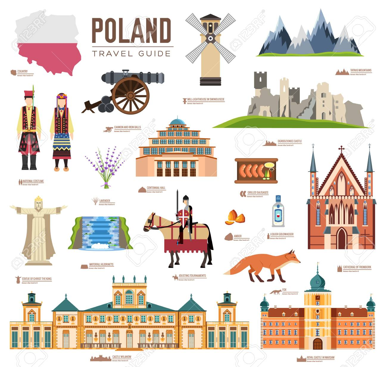 Country Poland travel vacation guide of goods, places and features. Set of architecture, fashion, people, items, nature background concept. Infographic template design on flat style - 117919110