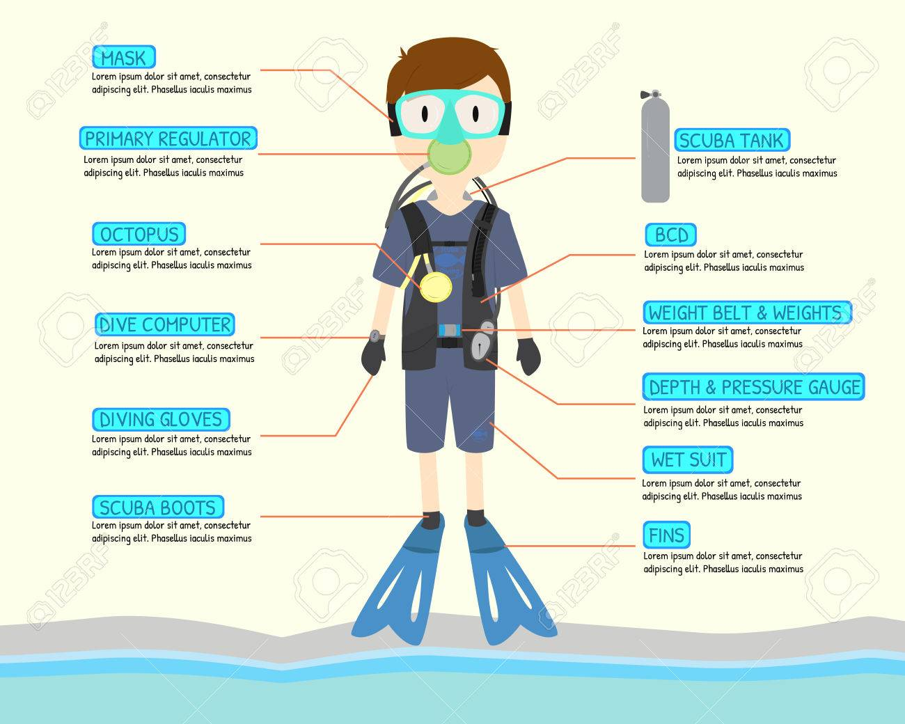 Scuba Driver Cartoon Character With Scuba Equipment Infographic