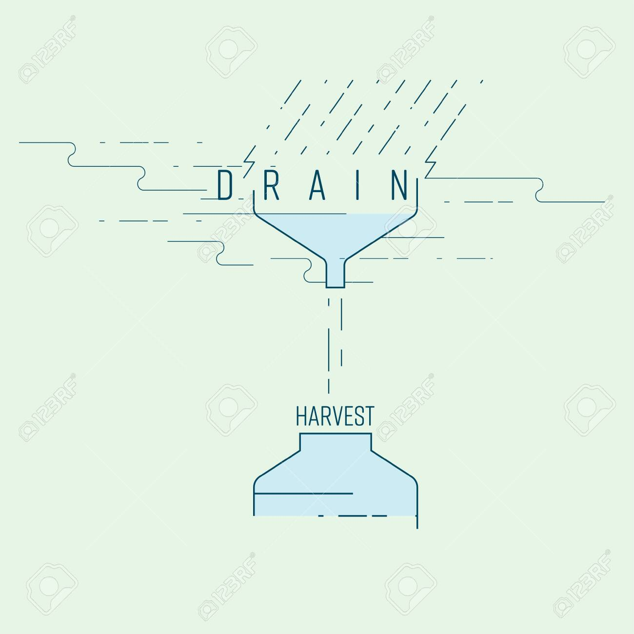 Rain Word Separated From Spelling Of Drain Bracketed In Funnel Royalty Free Cliparts Vectors And Stock Illustration Image 151773392