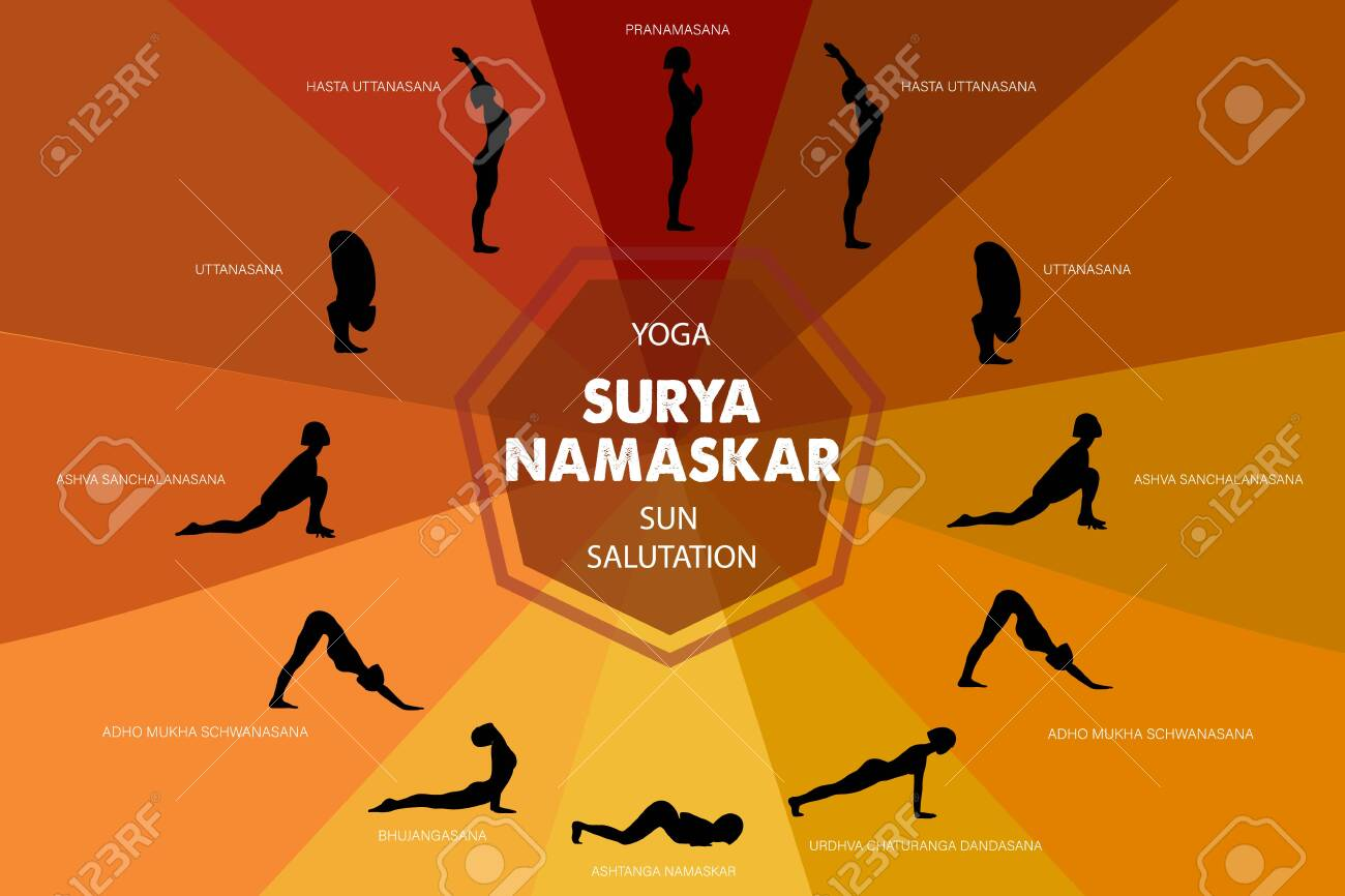 Yoga Infographics Surya Namaskar Sequence Or Salutation To The Royalty Free Cliparts Vectors And Stock Illustration Image 136888416