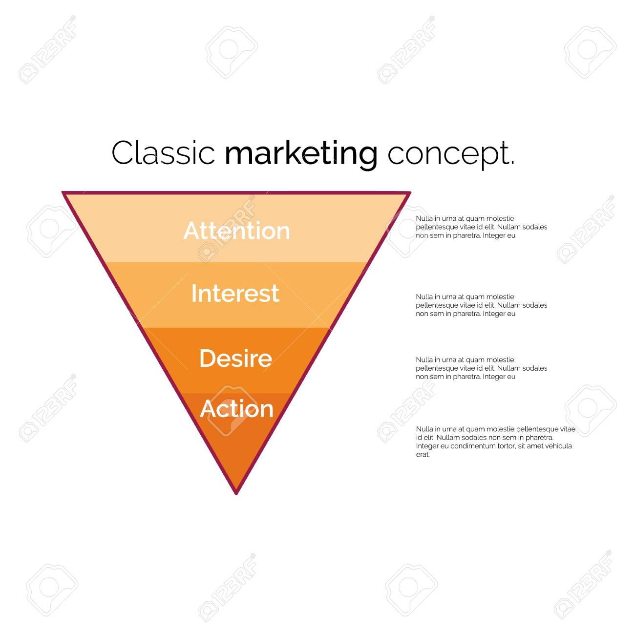 Klassisches Marketing Konzept Funnel Symbol Infografik Oder Web