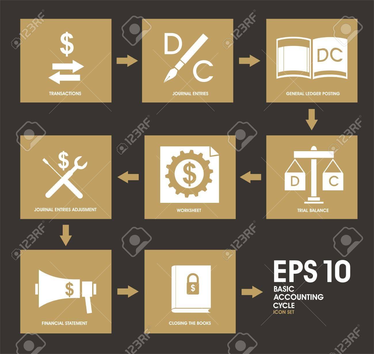 Basic Accounting Cycle Icon Set Stock Vector