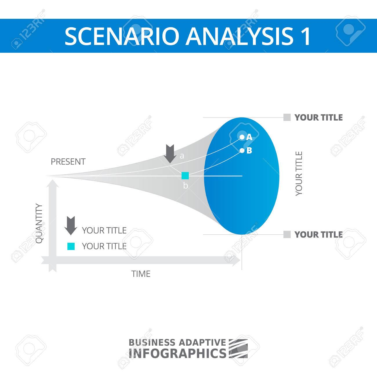 Editable Infographic Template Of Scenario Analysis Diagram Royalty ...