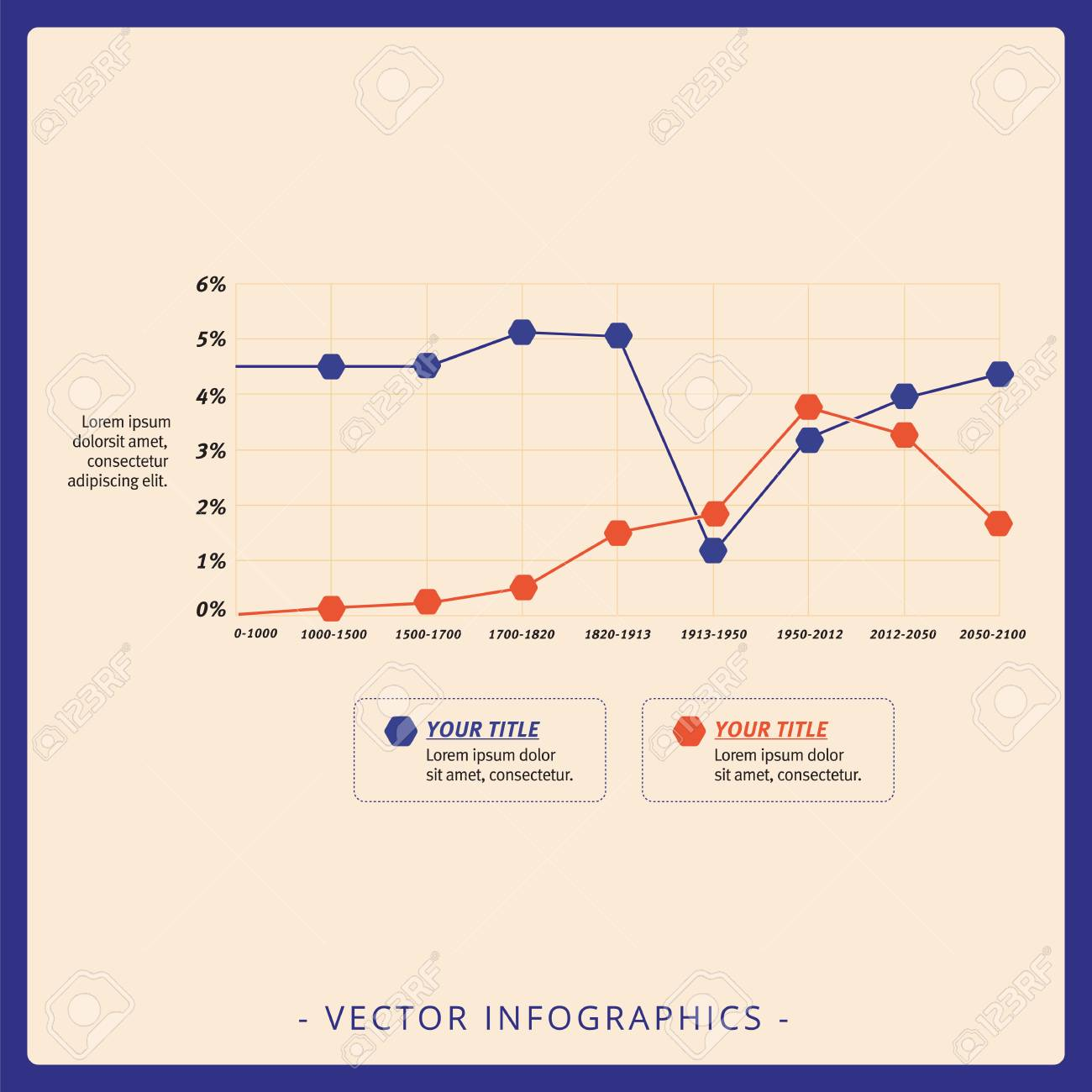 Multicolored editable template of line graph with timeline and