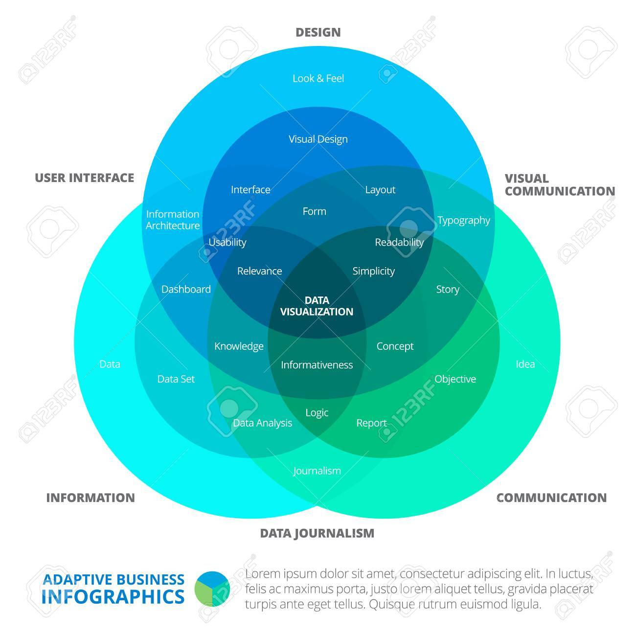 Editable Infographic Template Of Venn Diagram With Sample Text Royalty Free Cliparts Vectors And Stock Illustration Image 55033105