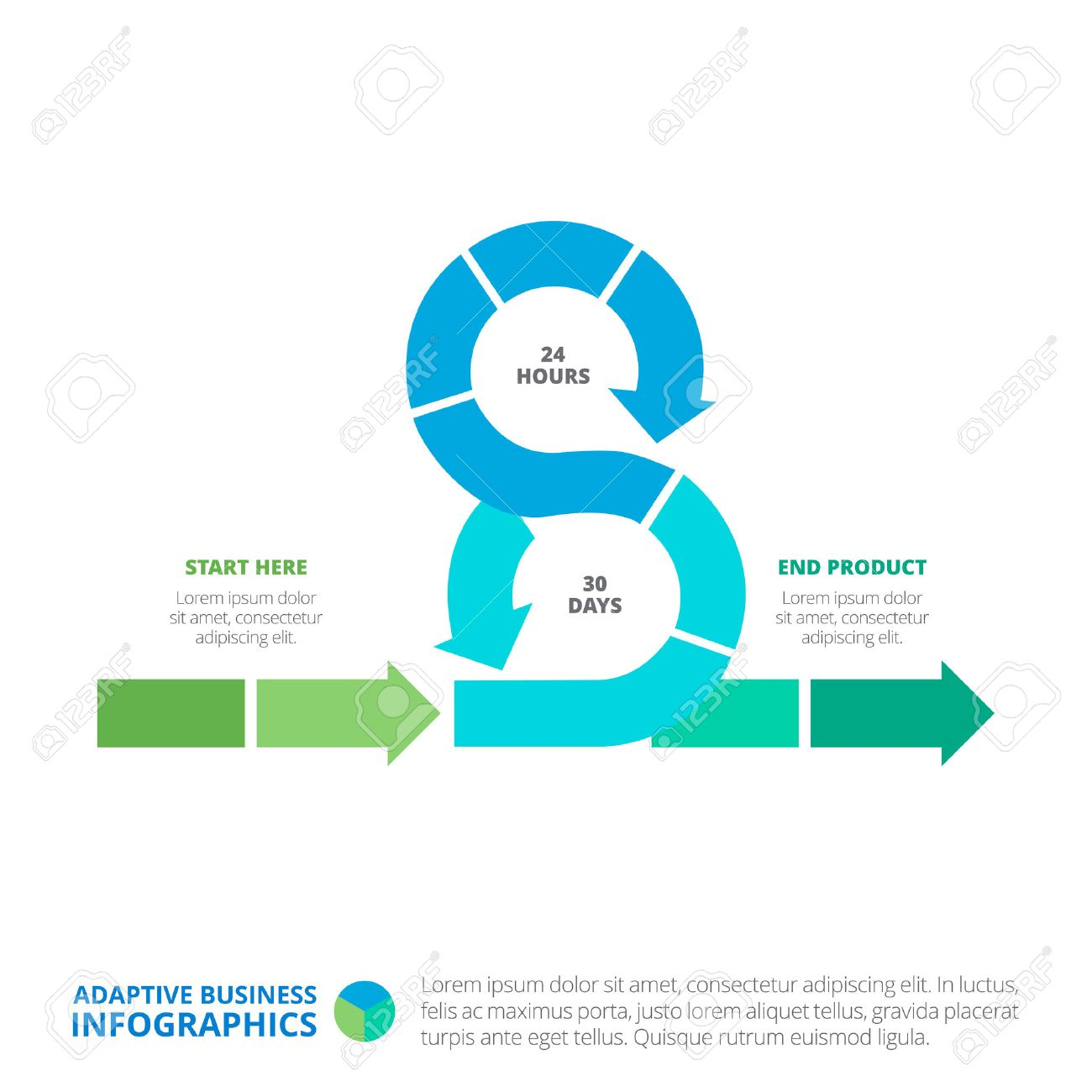 Editable template of scrum process diagram with sample text editable template of scrum process diagram with sample text multicolored version stock vector 55033112 pronofoot35fo Choice Image