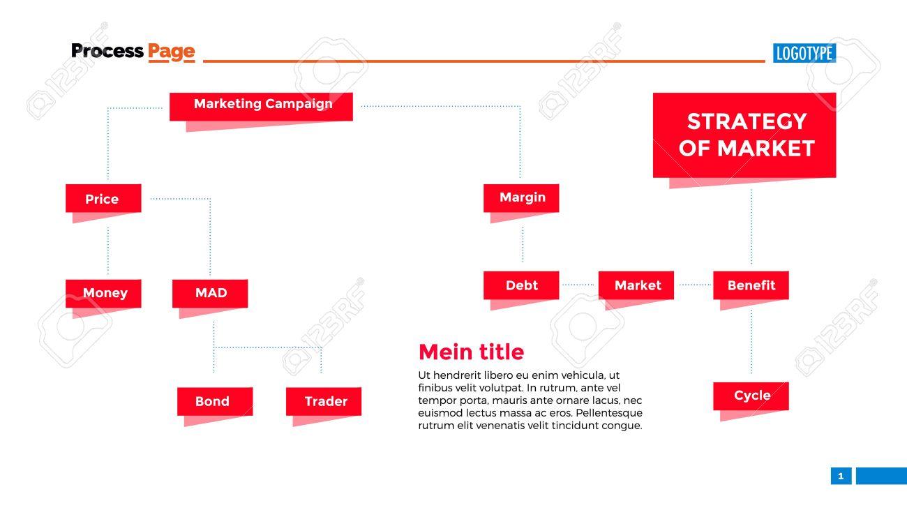 Flussdiagramm Dia-Vorlage. Geschäftsdaten. Grafik, Grafik-Design ...