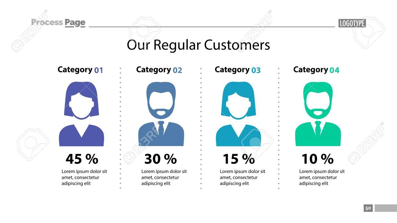 Customer comparison percentage chart with four categories template customer comparison percentage chart with four categories template analysis graph diagram concept maxwellsz