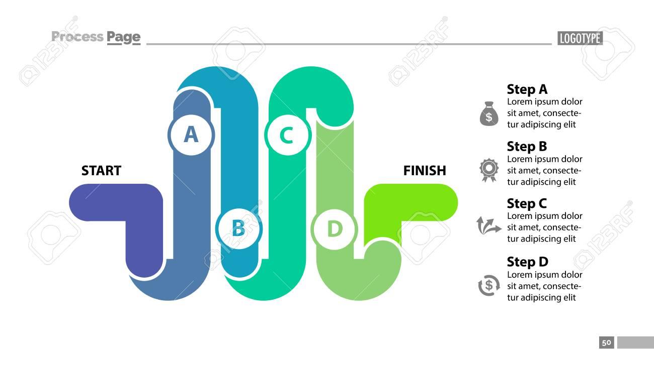 Four Elements Process Chart Slide Template Business Data Flow Diagram Vs Design