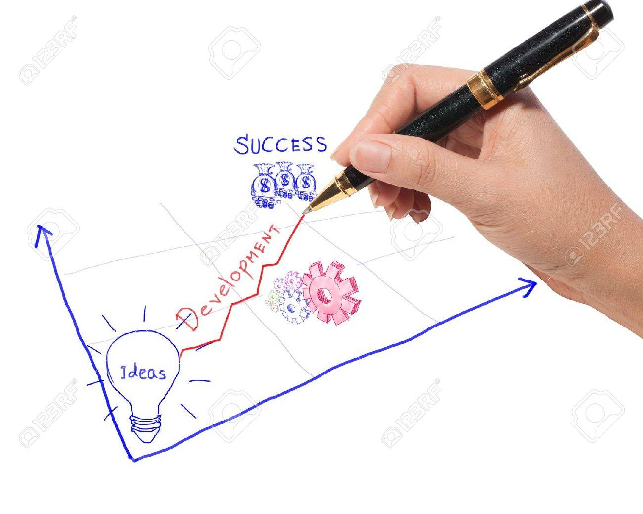 business hand draws idea for develop business to success Stock Photo - 11098645