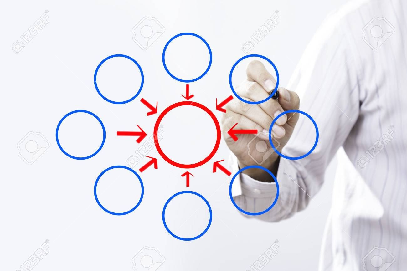 Businessman writing diagram of centralization stock photo picture businessman writing diagram of centralization stock photo 80880118 ccuart Images