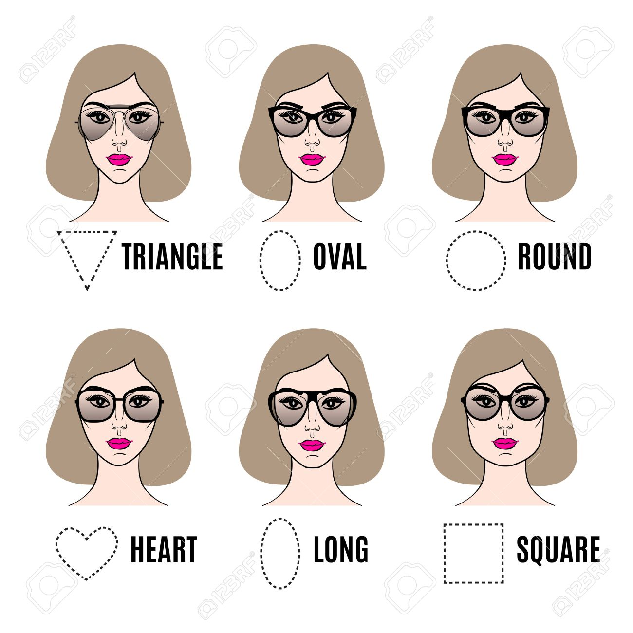 ccd188fe36a Vector - Womens Sunglasses Shapes for different face shapes. Various types  of female faces in sunglasses. Vector illustration