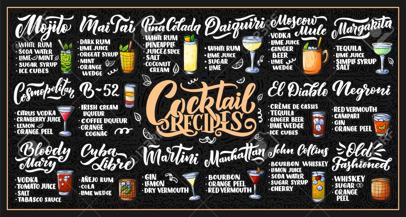 Lettering set of cocktails recipes. Template for card banner..