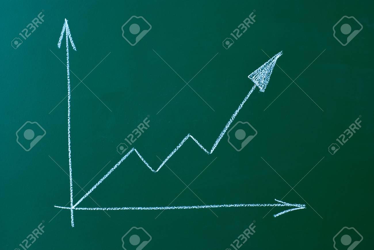 business chart on a green blackboard symbolizing growth - 6275555