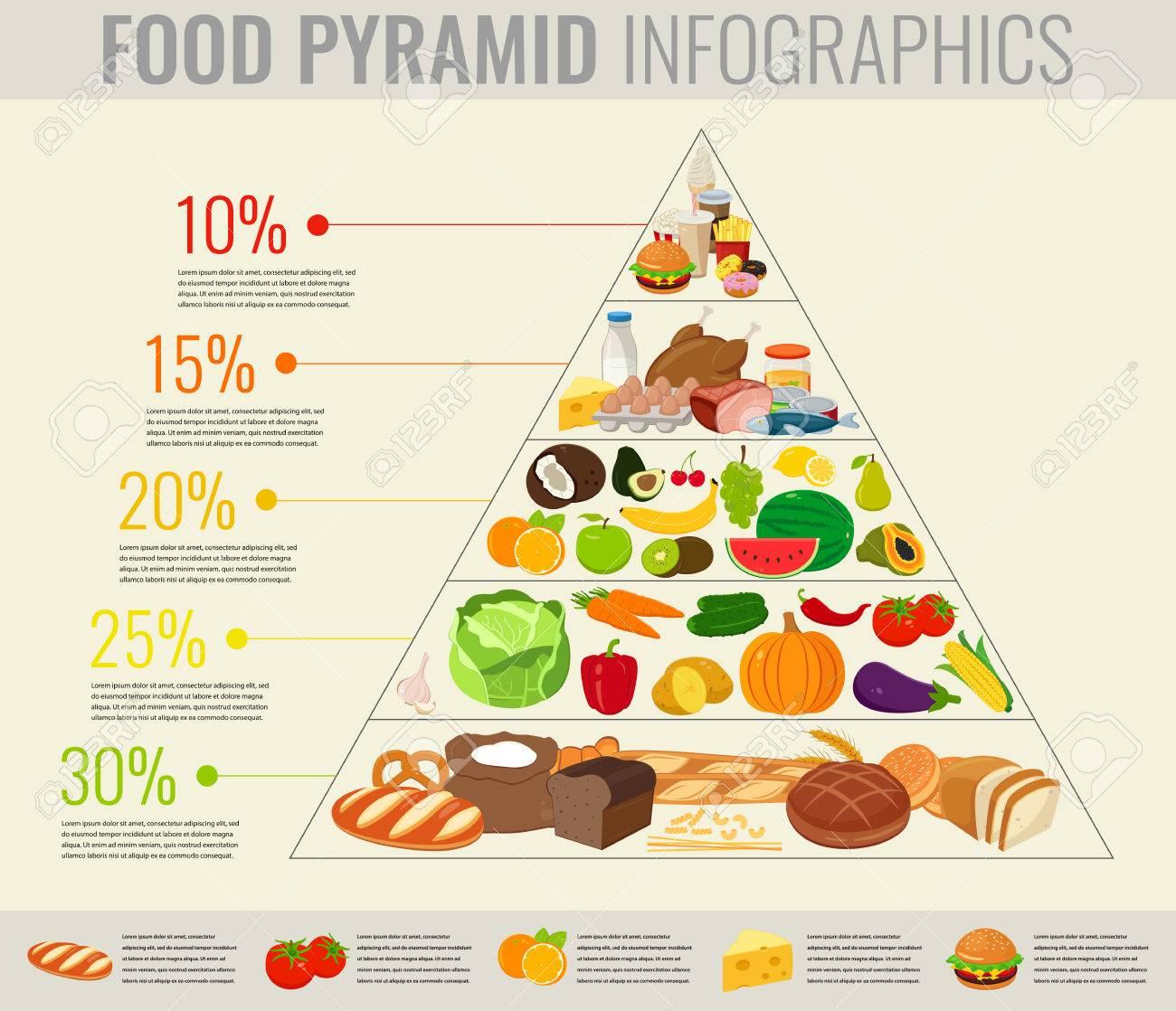 pirámide de vida saludable