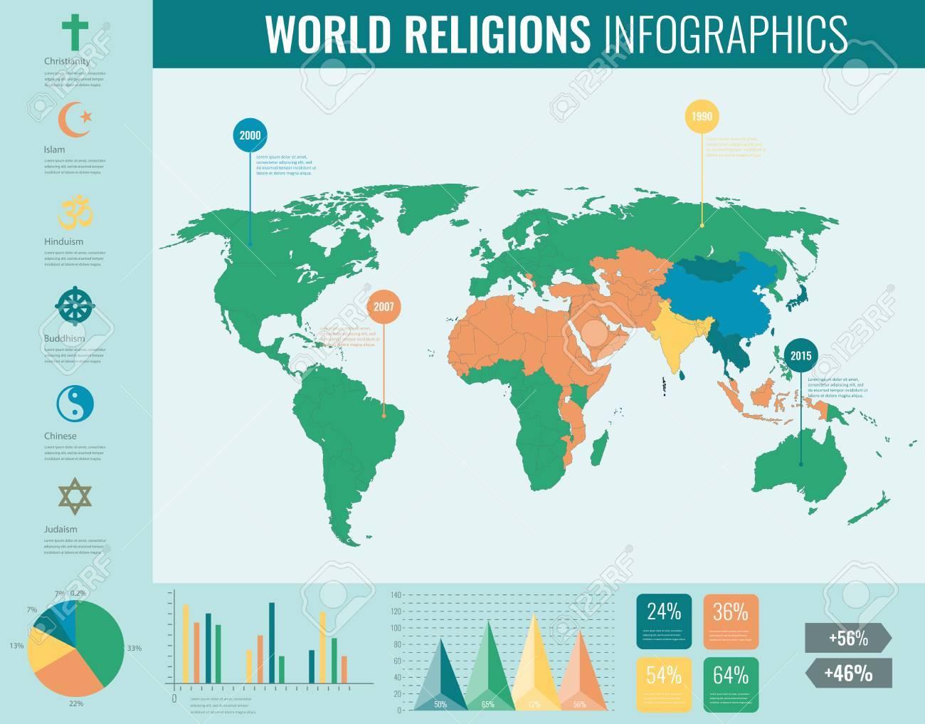 Carte Du Monde Des Religions.Les Religions Du Monde Sont Infographiques Avec Des Cartes Du Monde Des Graphiques Et D Autres Elements Vecteur