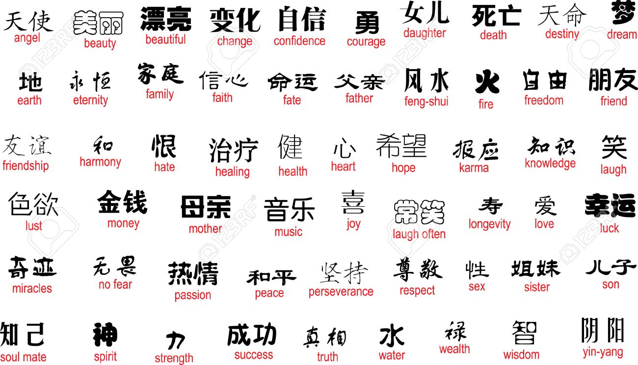vector vector chinese writing with english translation