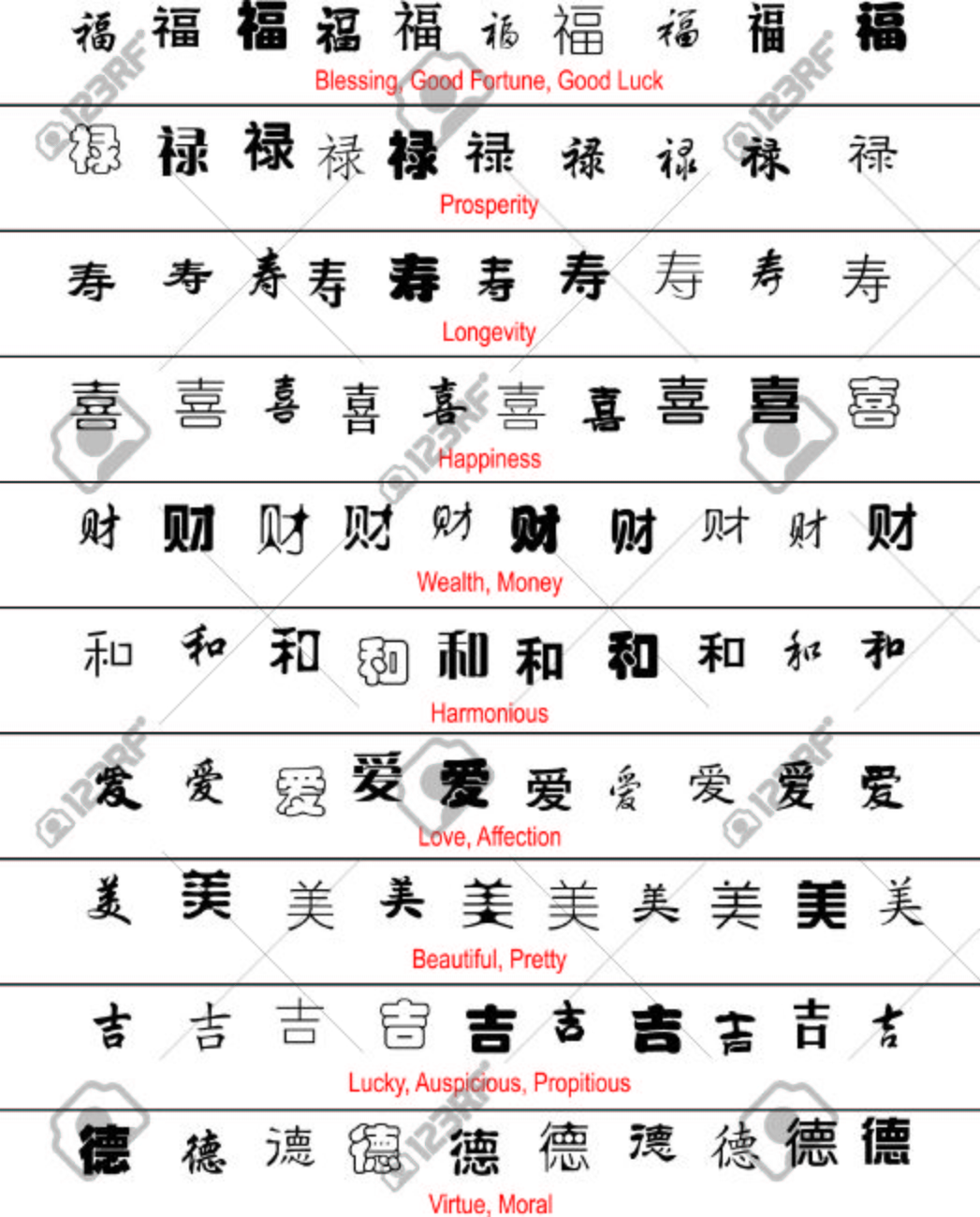 Vector Chinese Lucky Symbols With English Translation Royalty Free