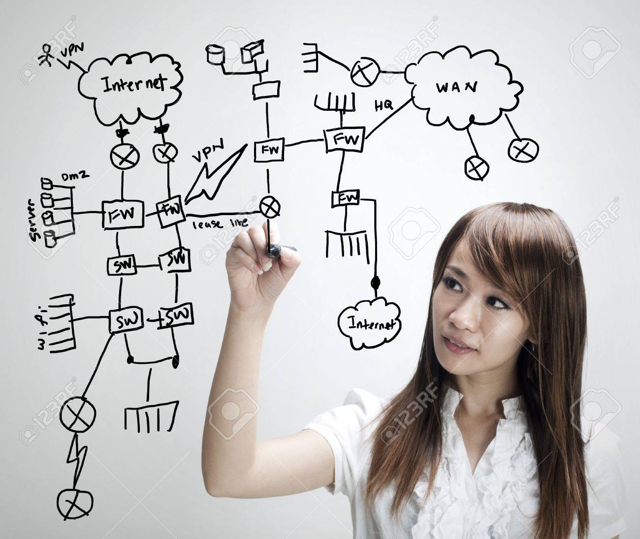 Asian Business Women Drawing A Network Diagram, All Terms In ...