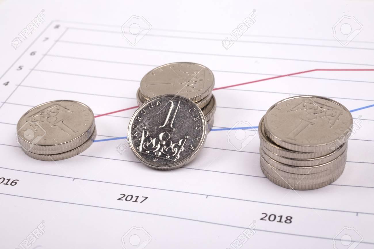umrechnung tschechische krone euro