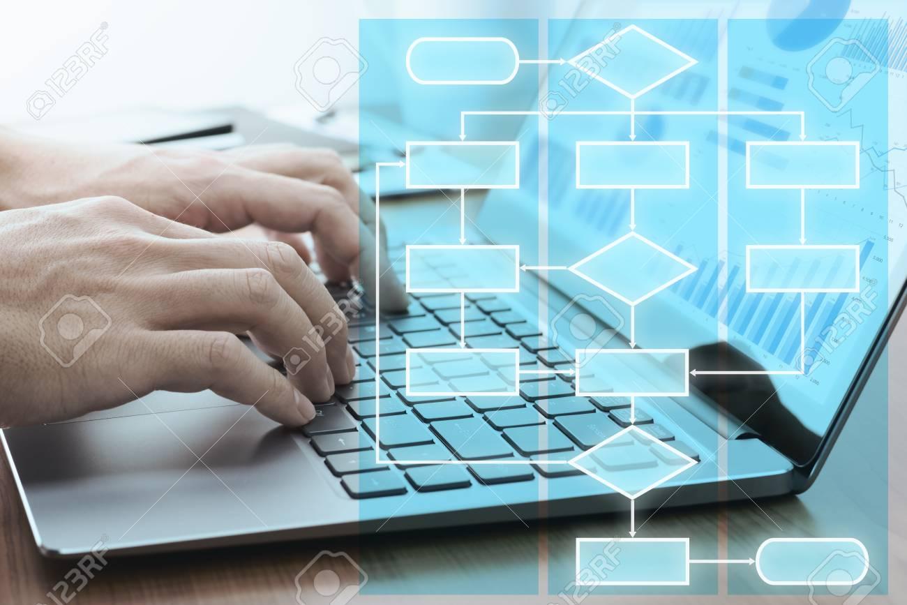 Business process management concept. Businessman using laptop preparing reports. Laptop and work flow chart. - 120734122