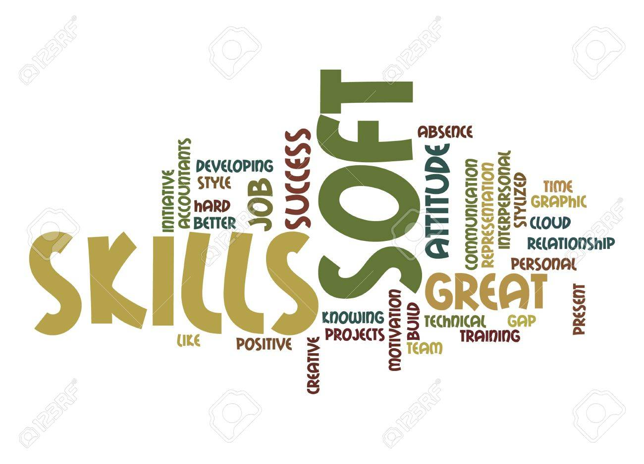 soft skills word cloud stock photo picture and royalty image soft skills word cloud stock photo 26012972