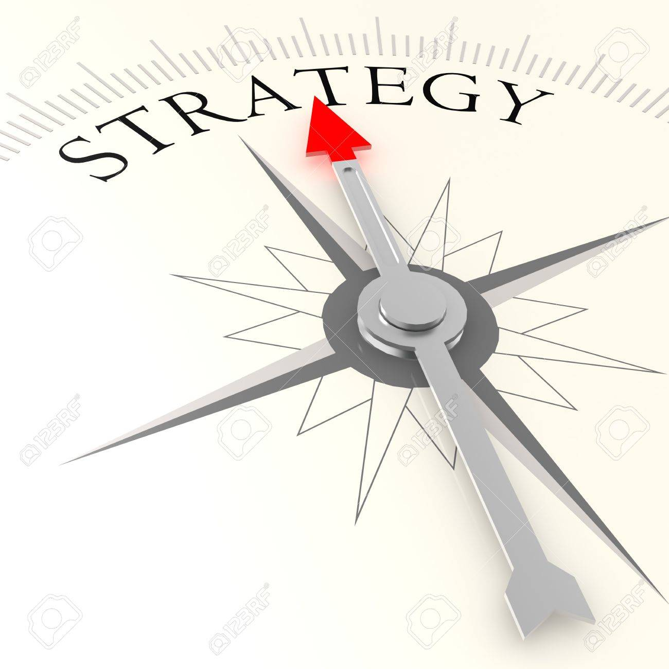 Strategy compass - 34744839