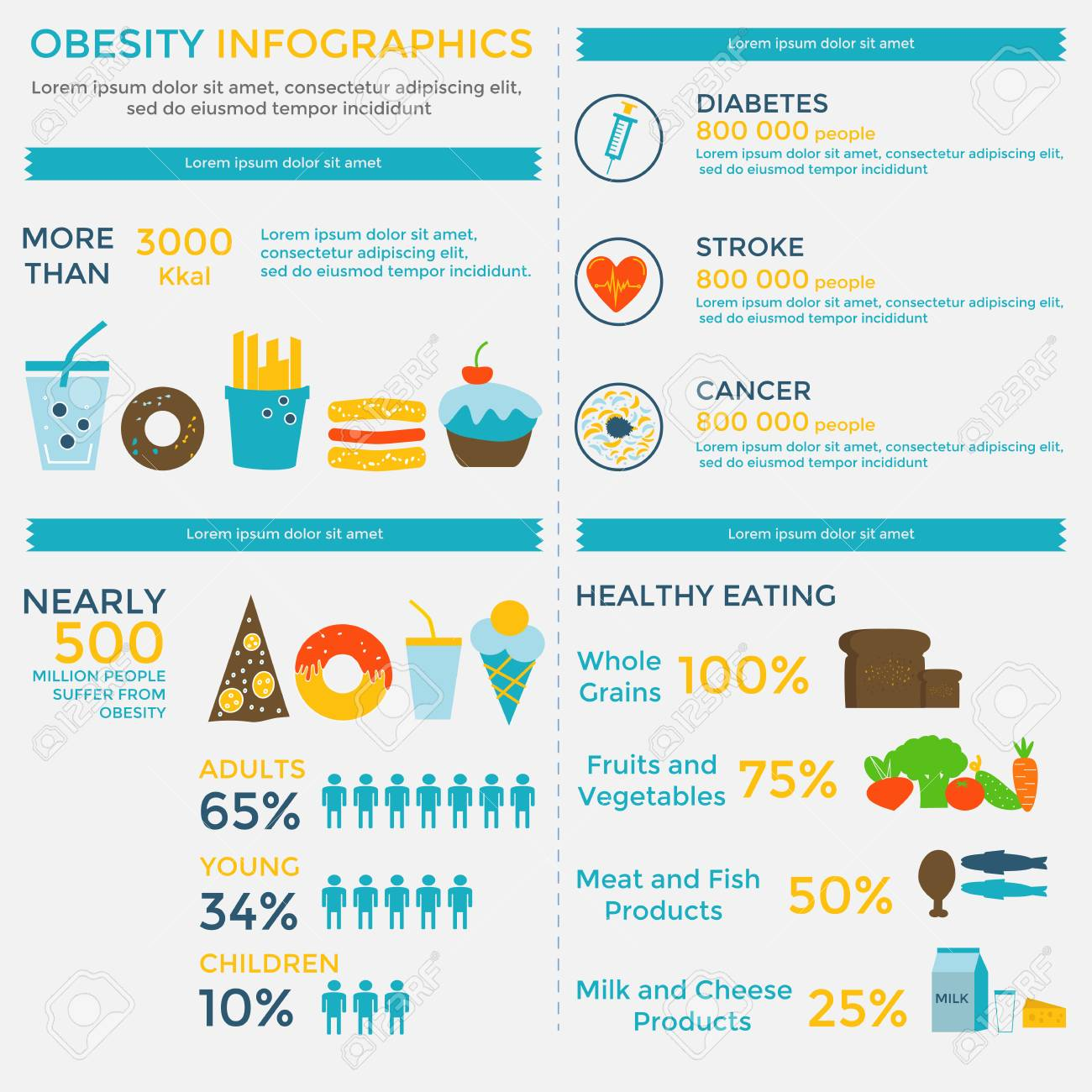 Obesity infographic template - fast food, sedentary lifestyle,diet,