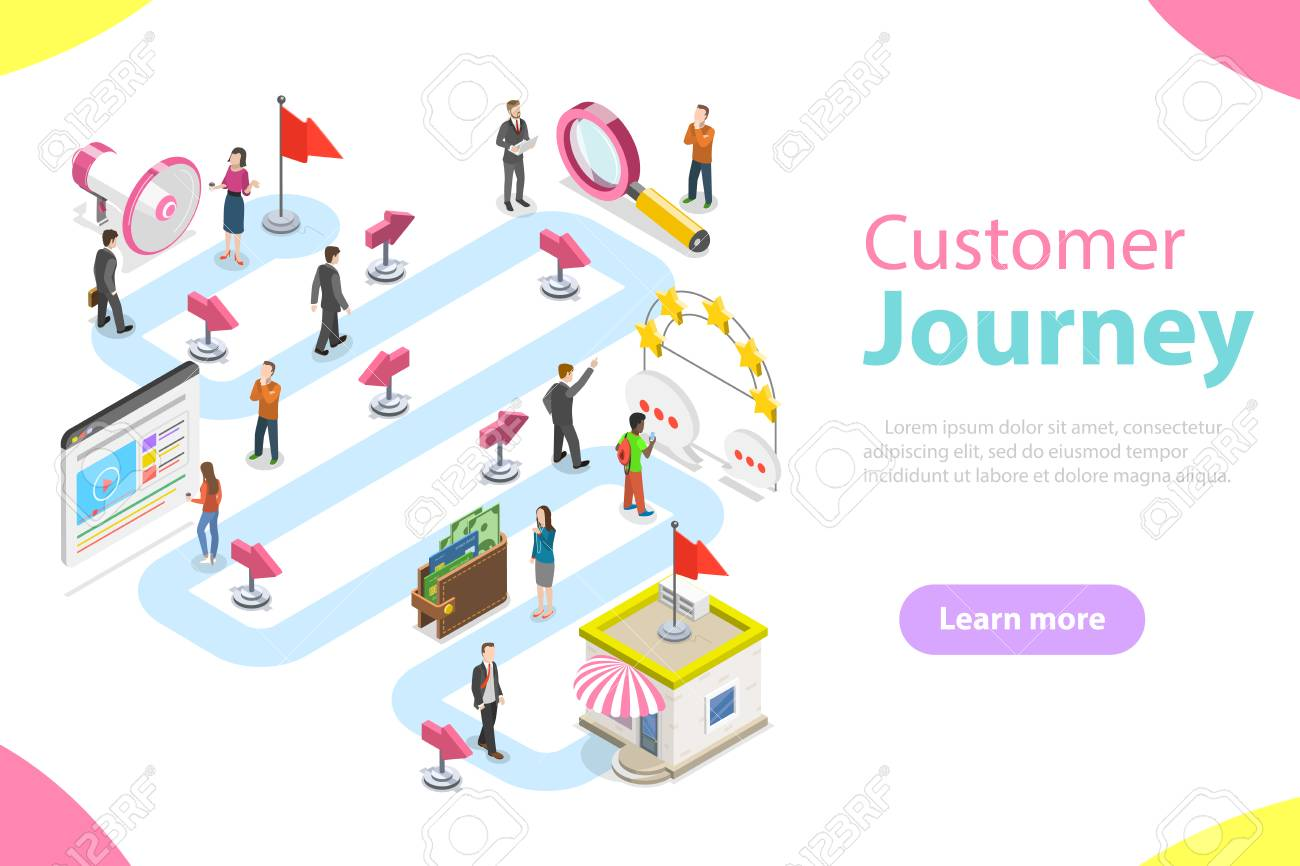 Customer journey flat isometric vector. People to make a purchase are moving by the specified route - promotion, search, website, reviews, purchase. - 115075338