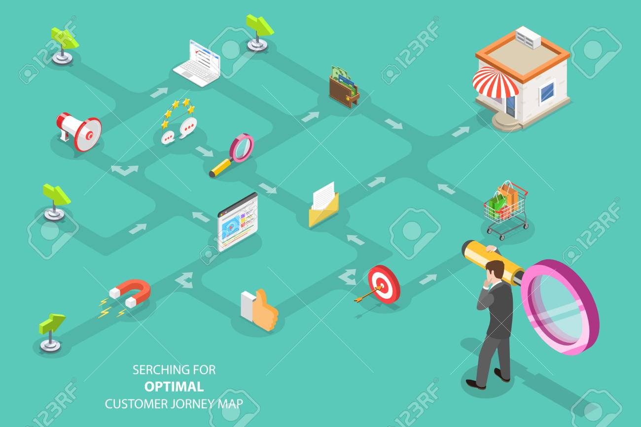 Isometric flat vector concept of serching for optimal customer journey, digital marketing campaign, promotion, advertisment. - 127702230