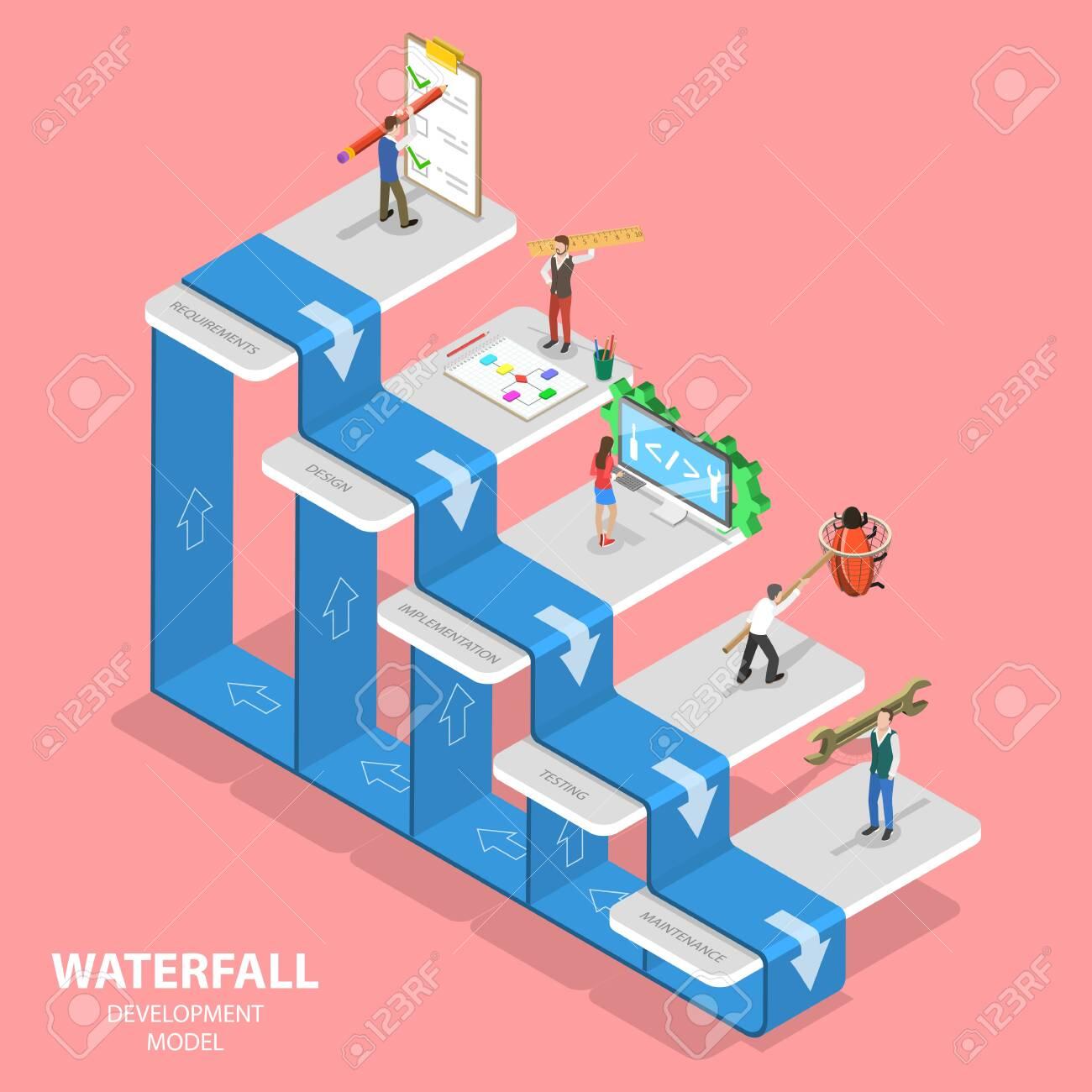 Flat isometric vector concept of waterfall methodology, software development. - 127670859