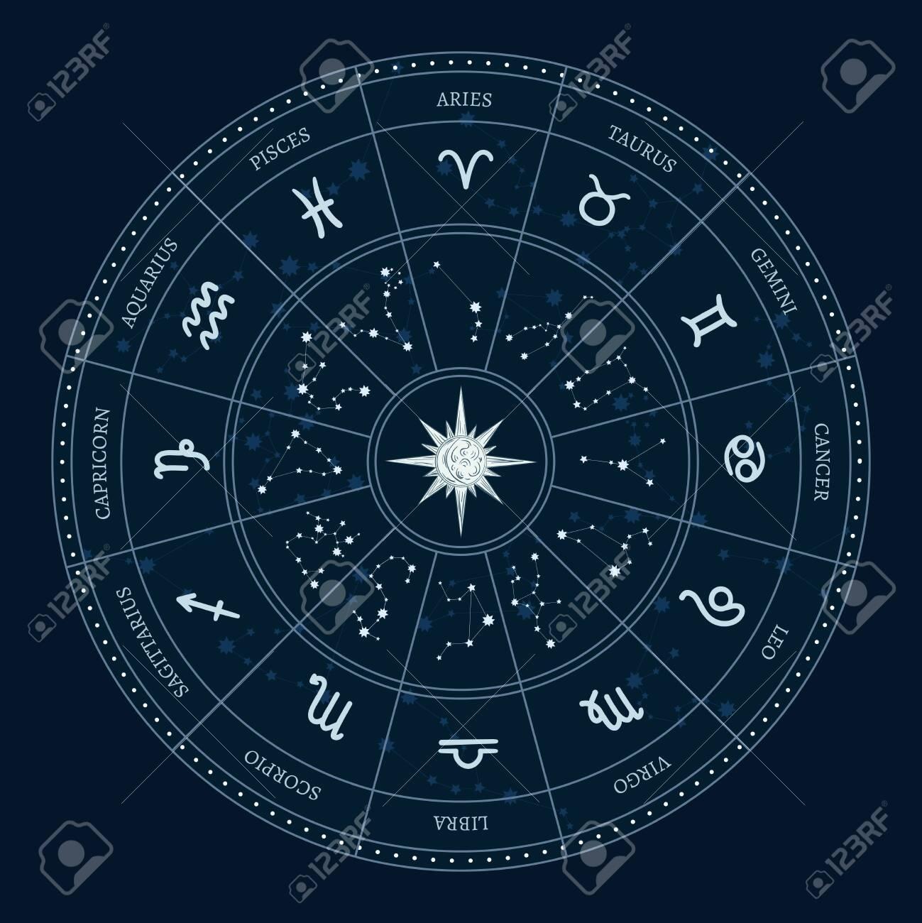Astrology Zodiac Signs Circle Horoscope Wheel With Zodiac Symbols Royalty Free Cliparts Vectors And Stock Illustration Image 136076341