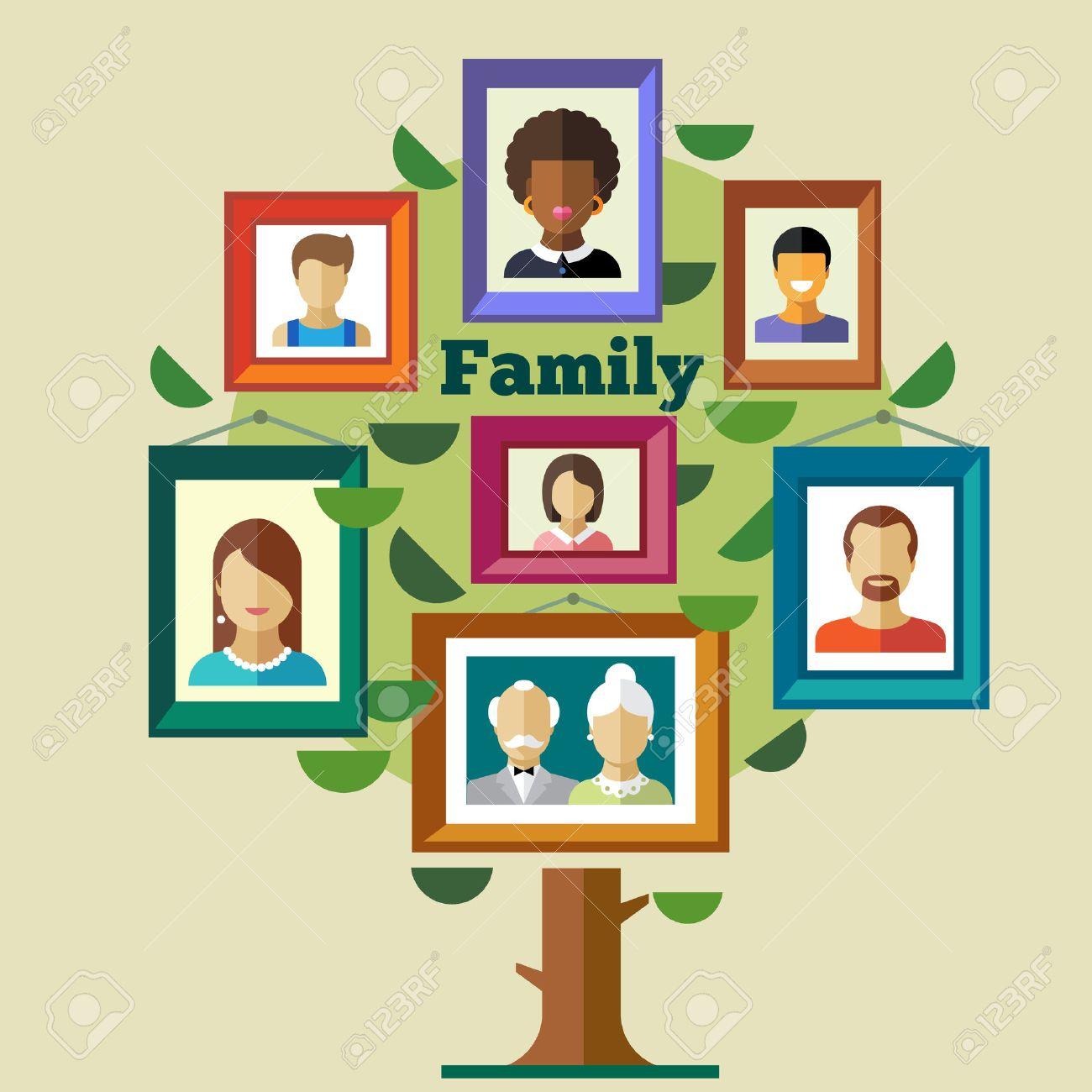 Familia Relaciones Y Tradiciones De Los árboles. Retratos De Los ...