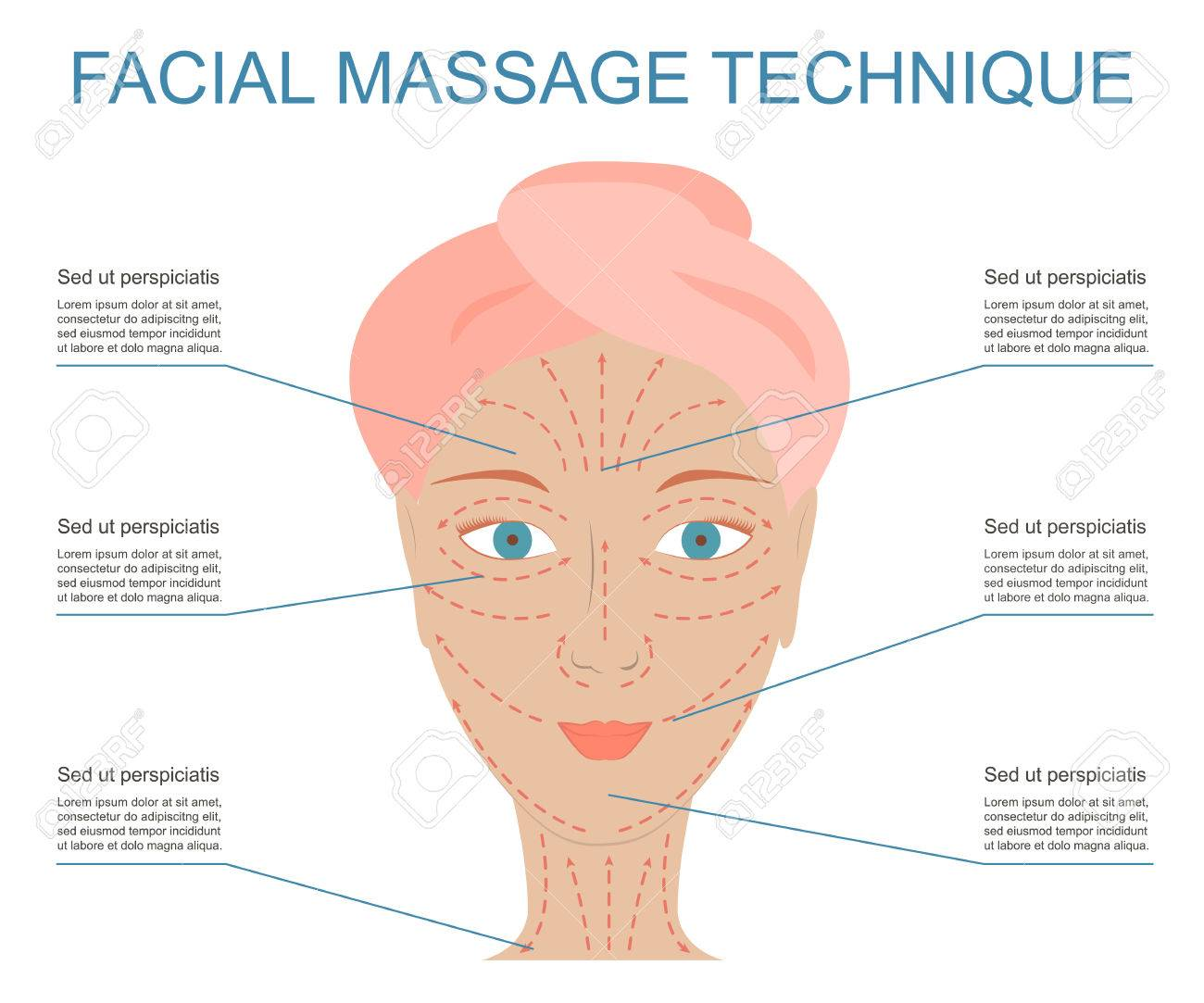 Poster Of Facial Technique Massage Infographic Basic Scheme Royalty Free Cliparts Vectors And Stock Illustration Image 62971650