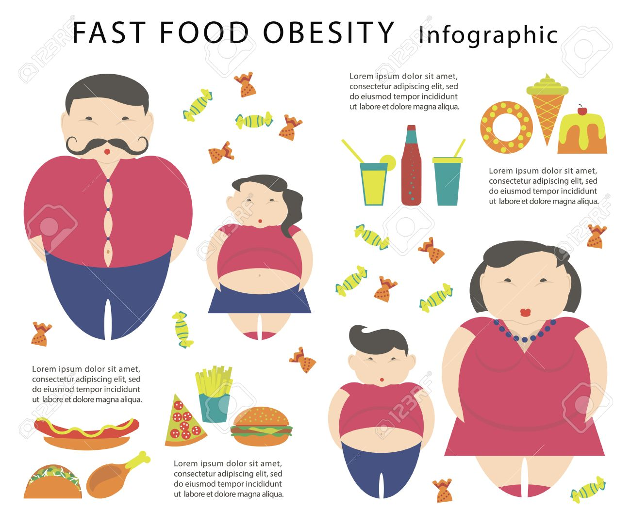 Obesity infographic template - junk fast food, childhood overweight elements, fat man, woman and kids. Diet and lifestyle data visualization concept poster. - 66828295