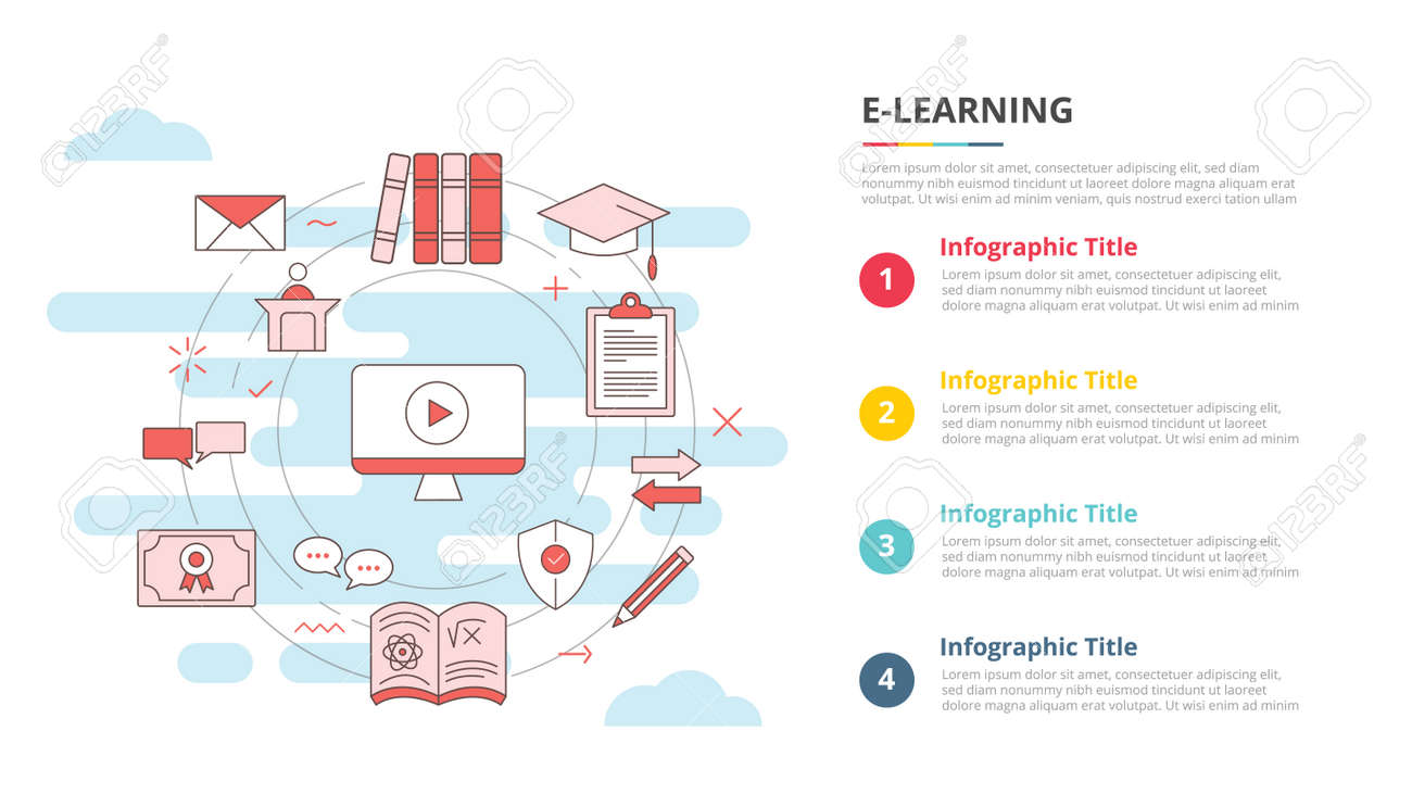 e-learning concept for infographic template banner with four point list information vector illustration - 165180250