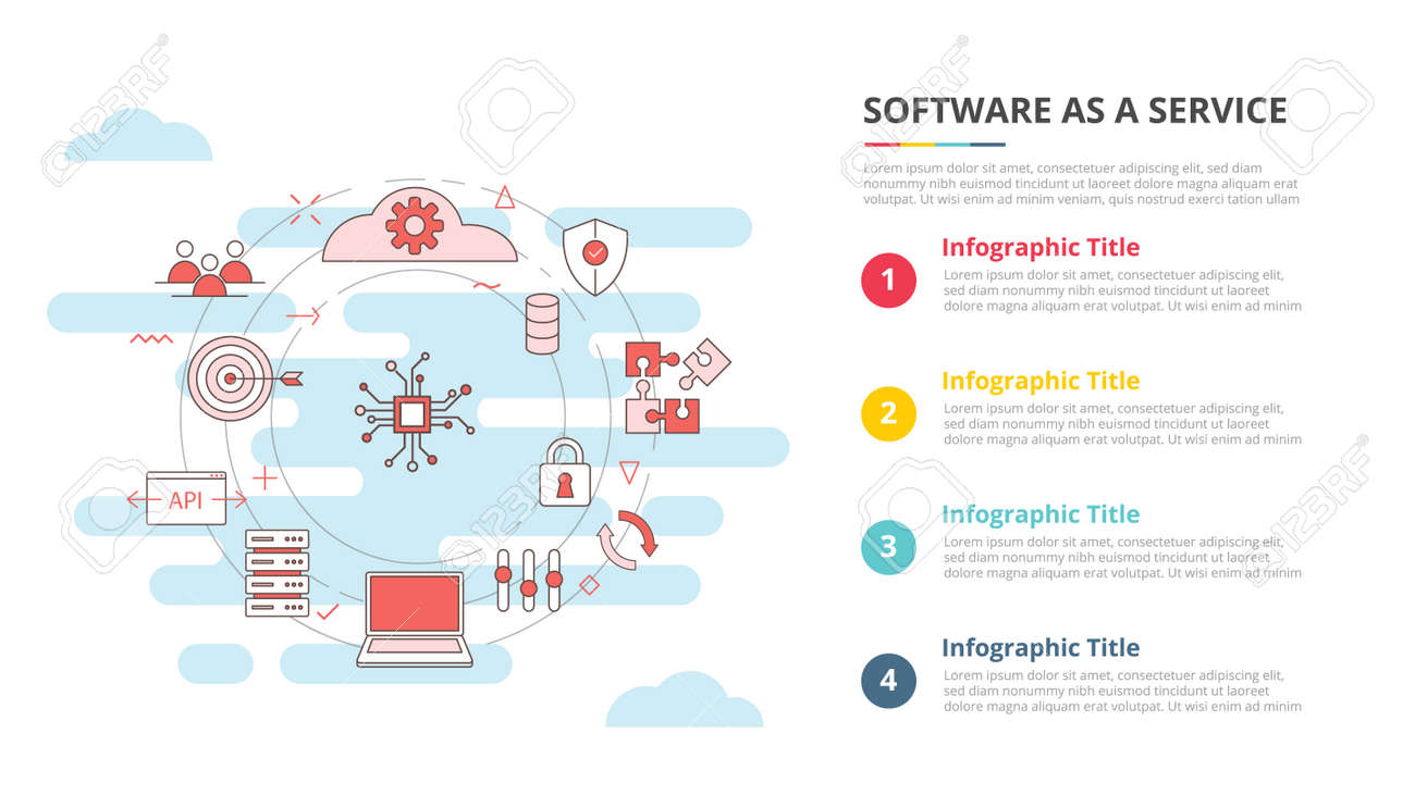 saas software as a service concept for infographic template banner with four point list information vector illustration - 165223764