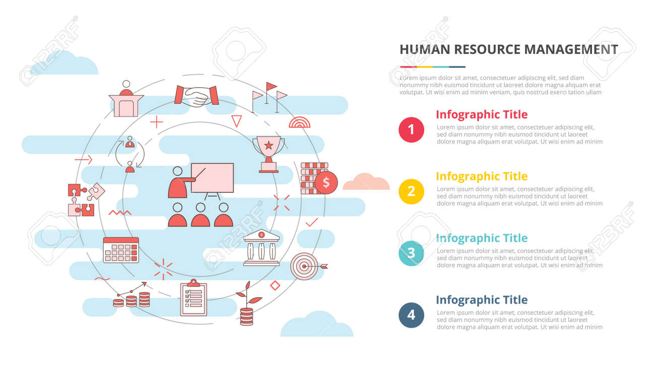 hrm human resource management concept for infographic template banner with four point list information vector illustration - 165223766