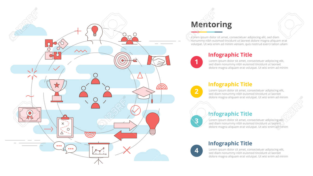 mentoring concept for infographic template banner with four point list information vector illustration - 166633602
