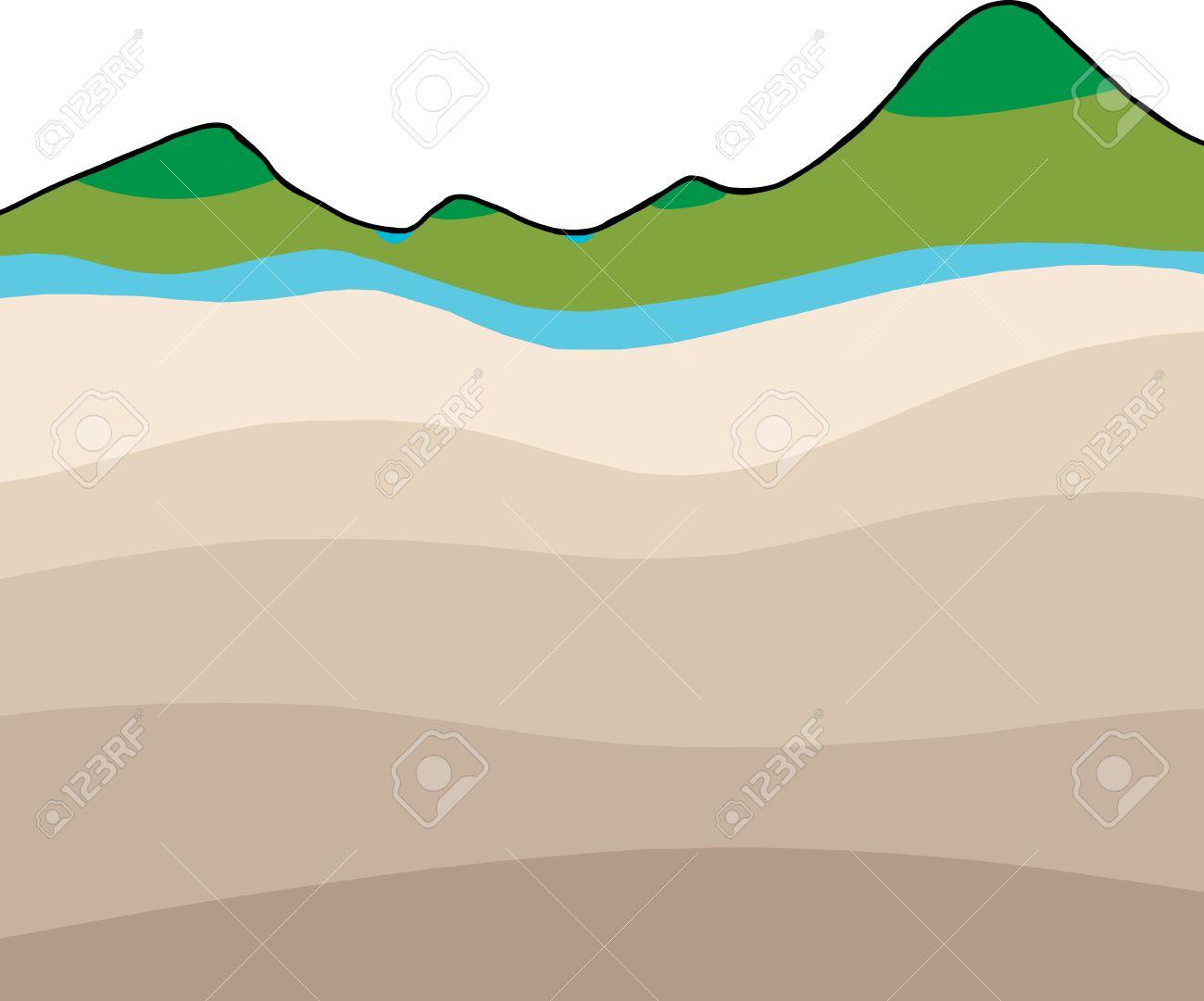 Freático Resumen Sección Transversal Paisaje Gráfico Ilustraciones ...