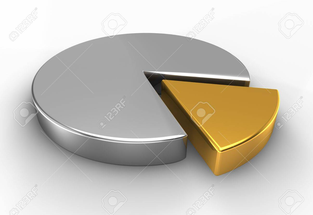 3D pie silver chart with one piece of gold Stock Photo - 8522556