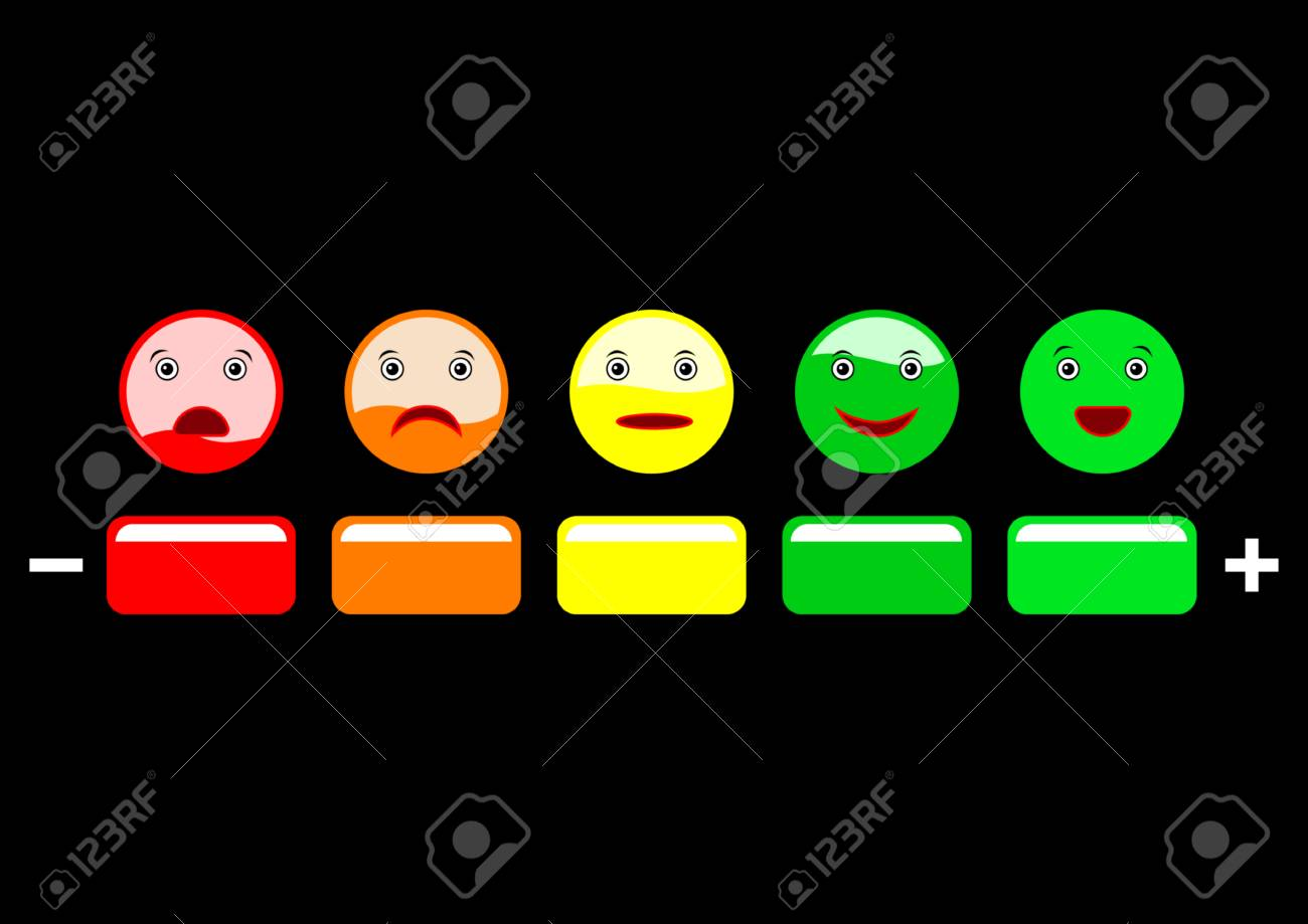 Emotion Feedback Scale On Black Background Angry Sad Neutral