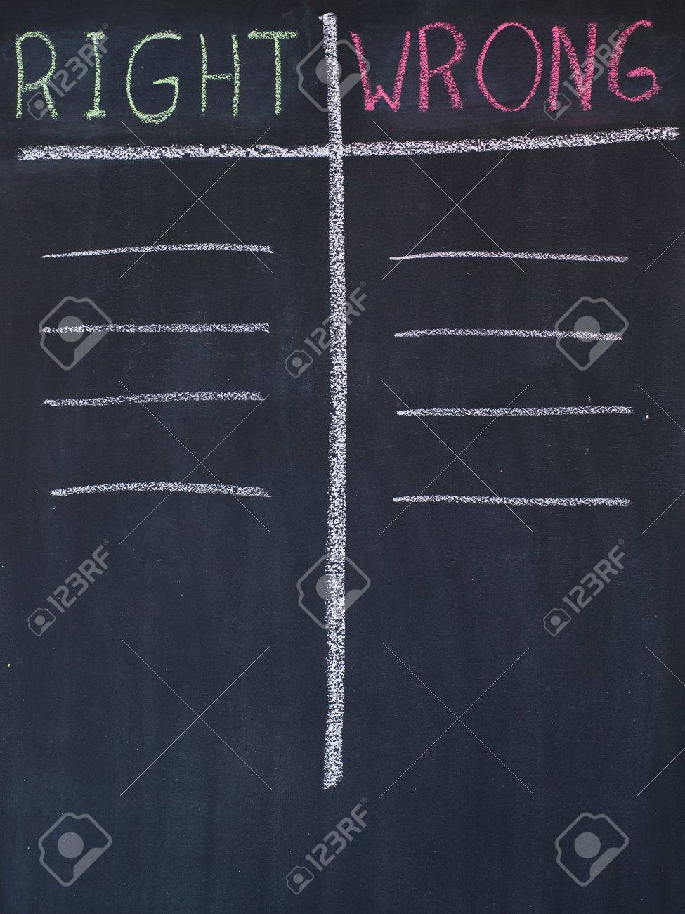 Right and wrong list drawn on a blackboard Stock Photo - 12858143