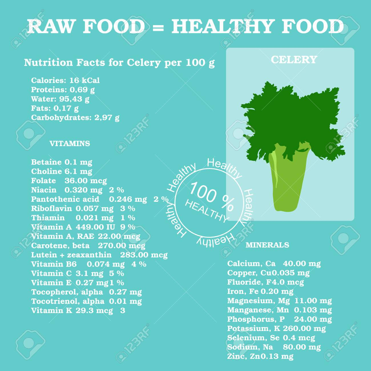 Nutrition Facts For Celery In Flat Style Royalty Free Cliparts Vectors And Stock Illustration Image 56434358