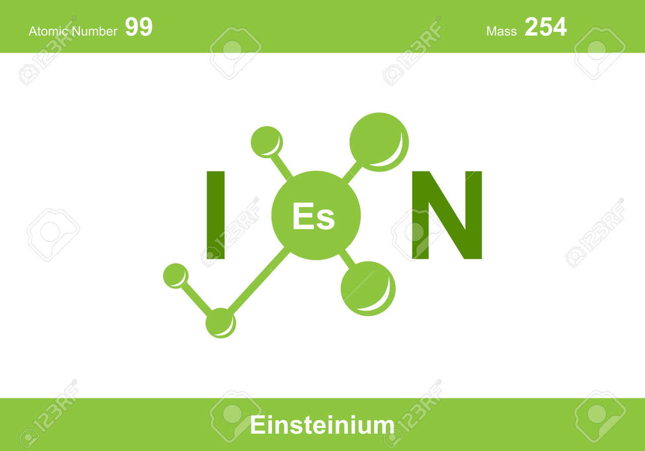 """modern logo design for the word """"ion"""". Ions belong to the periodic system of atoms. There are ion pathways, ionic bonds. - 171207853"""
