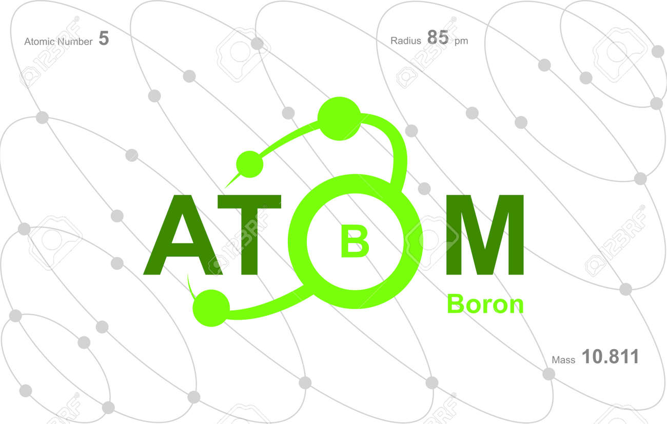 """modern logo design for the word """"Atom"""". Ions belong to the periodic system of atoms. There are ion pathways, ionic bonds - 171265931"""