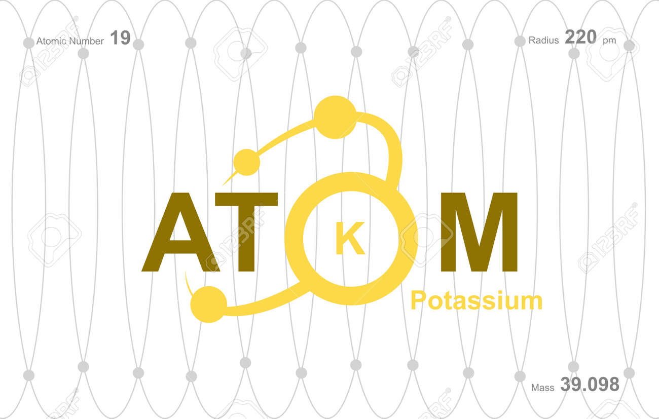 """modern logo design for the word """"Atom"""". Ions belong to the periodic system of atoms. There are ion pathways, ionic bonds - 171265947"""